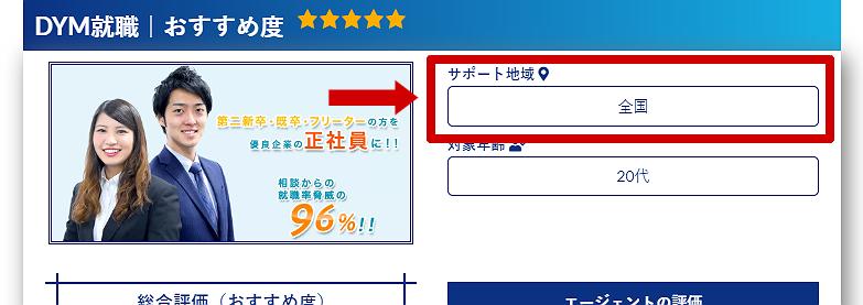愛知(名古屋など)で使えるおすすめ既卒エージェントのサポート地域をチェック
